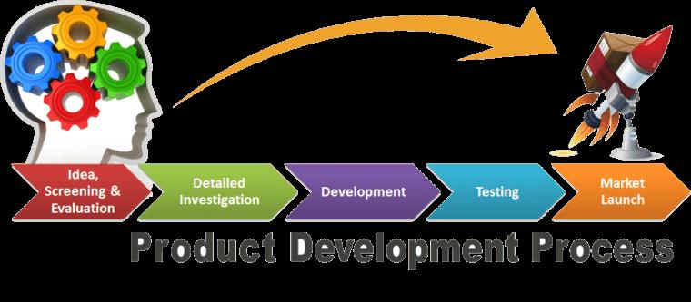 engineering product development